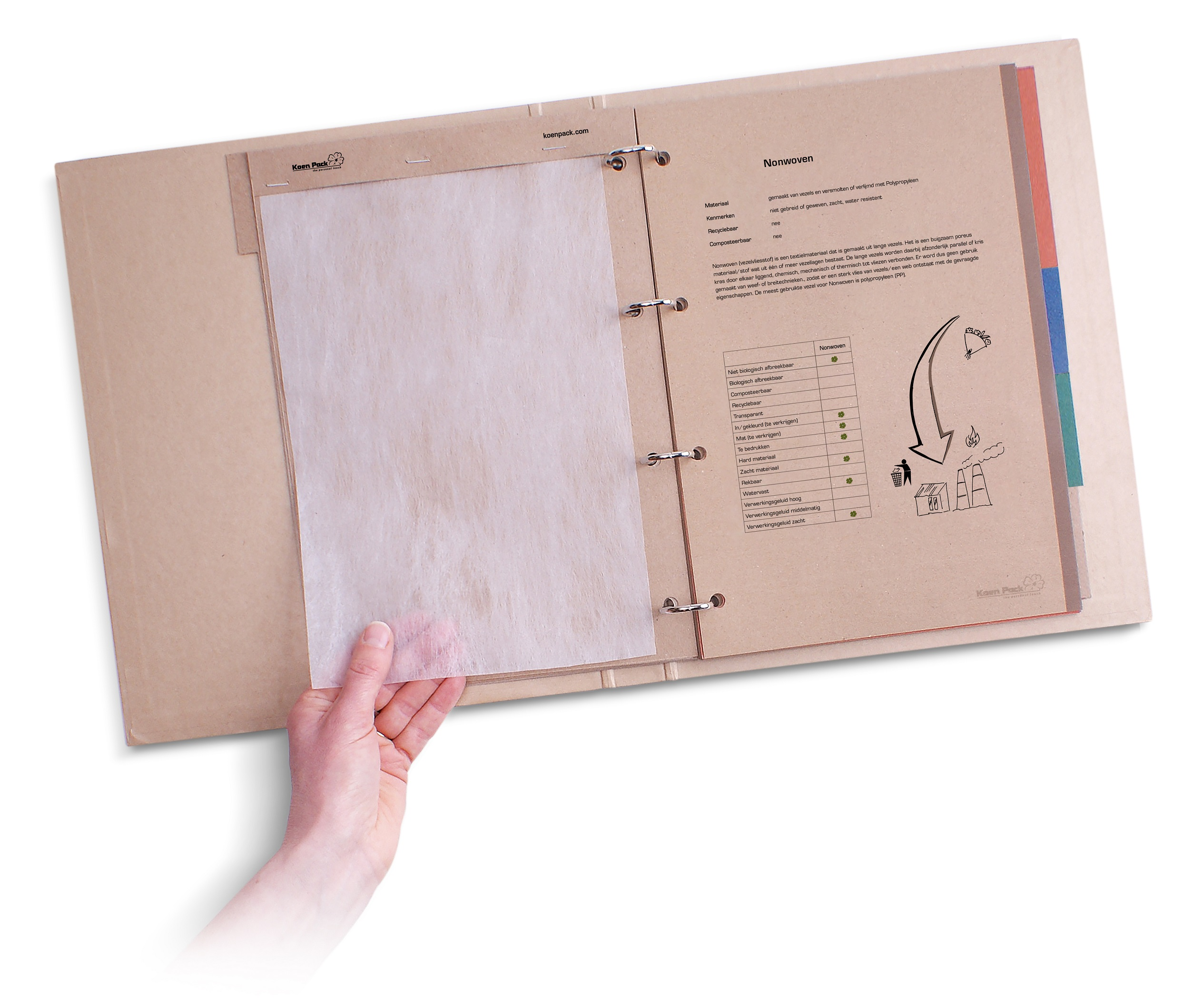 Stalenboek Koen Pack
