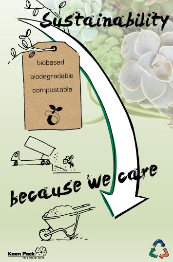 Wat is het verschil tussen composteerbaar en biologisch afbreekbaar?