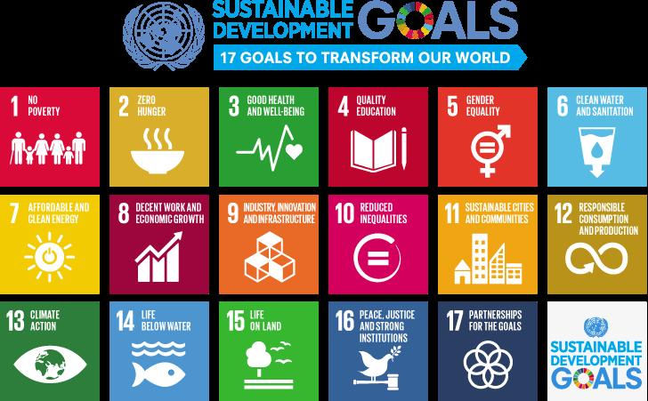 SDG's Duurzamheidsdoelen