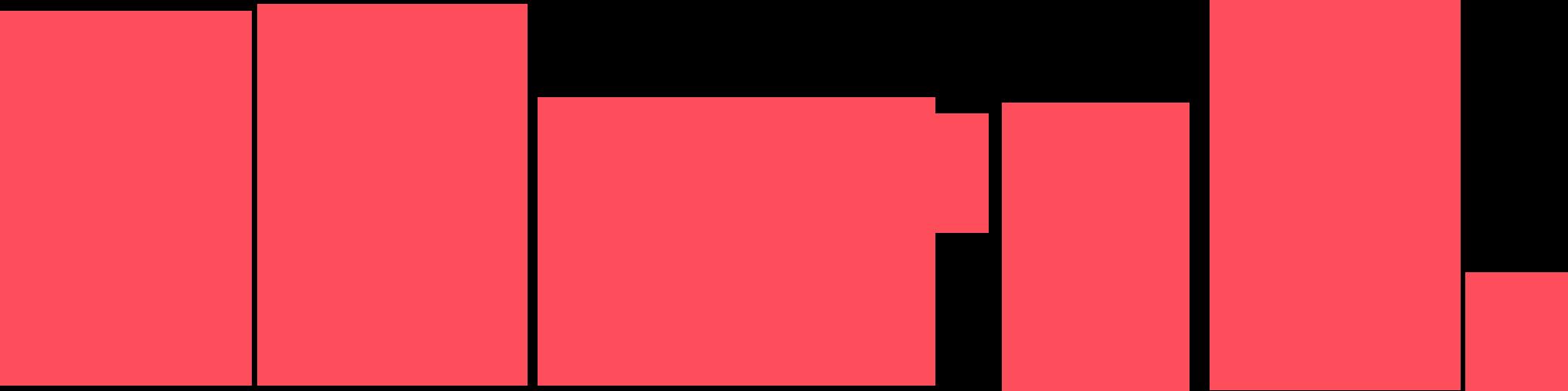 Thursd logo